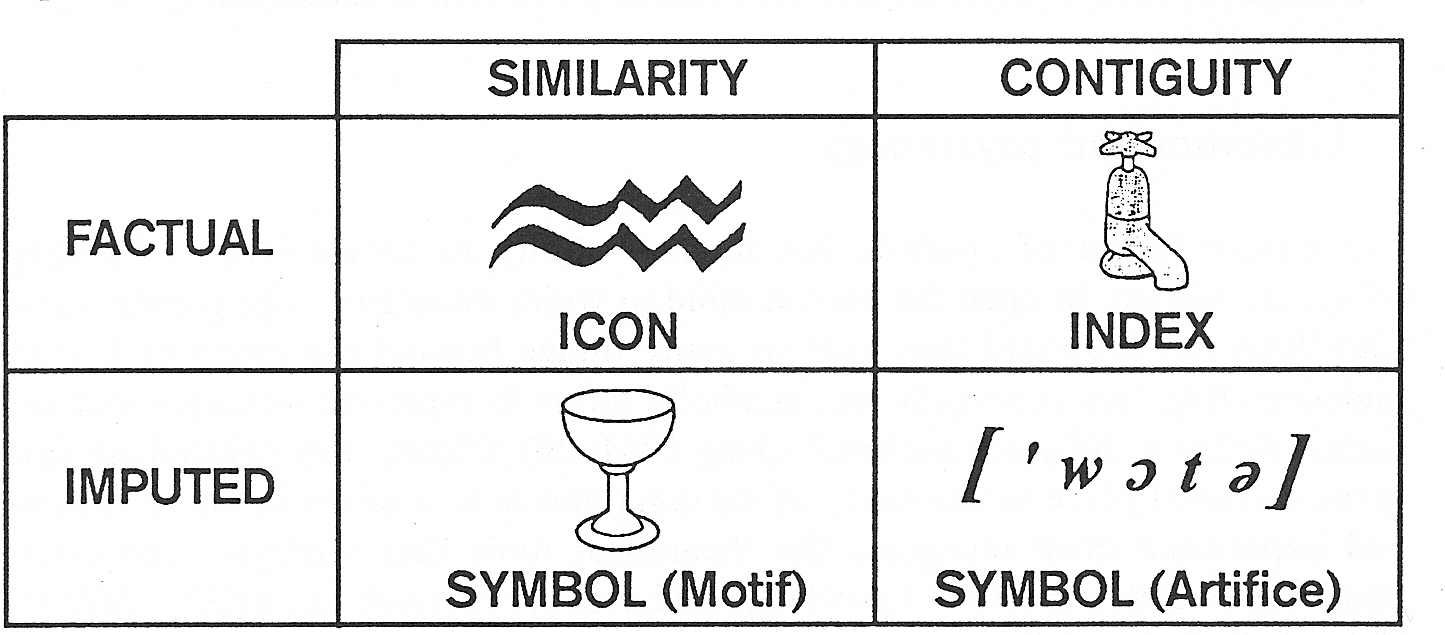 Symbol Examples In Literature Example Of A Symbol In Literature